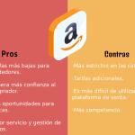 Amazon Vs Ebay