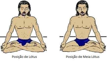 Posição da lótus