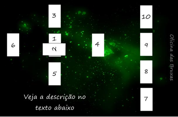 cruz celta - metodo de jogar tarot a cruz celta