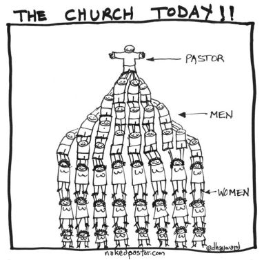 church-today