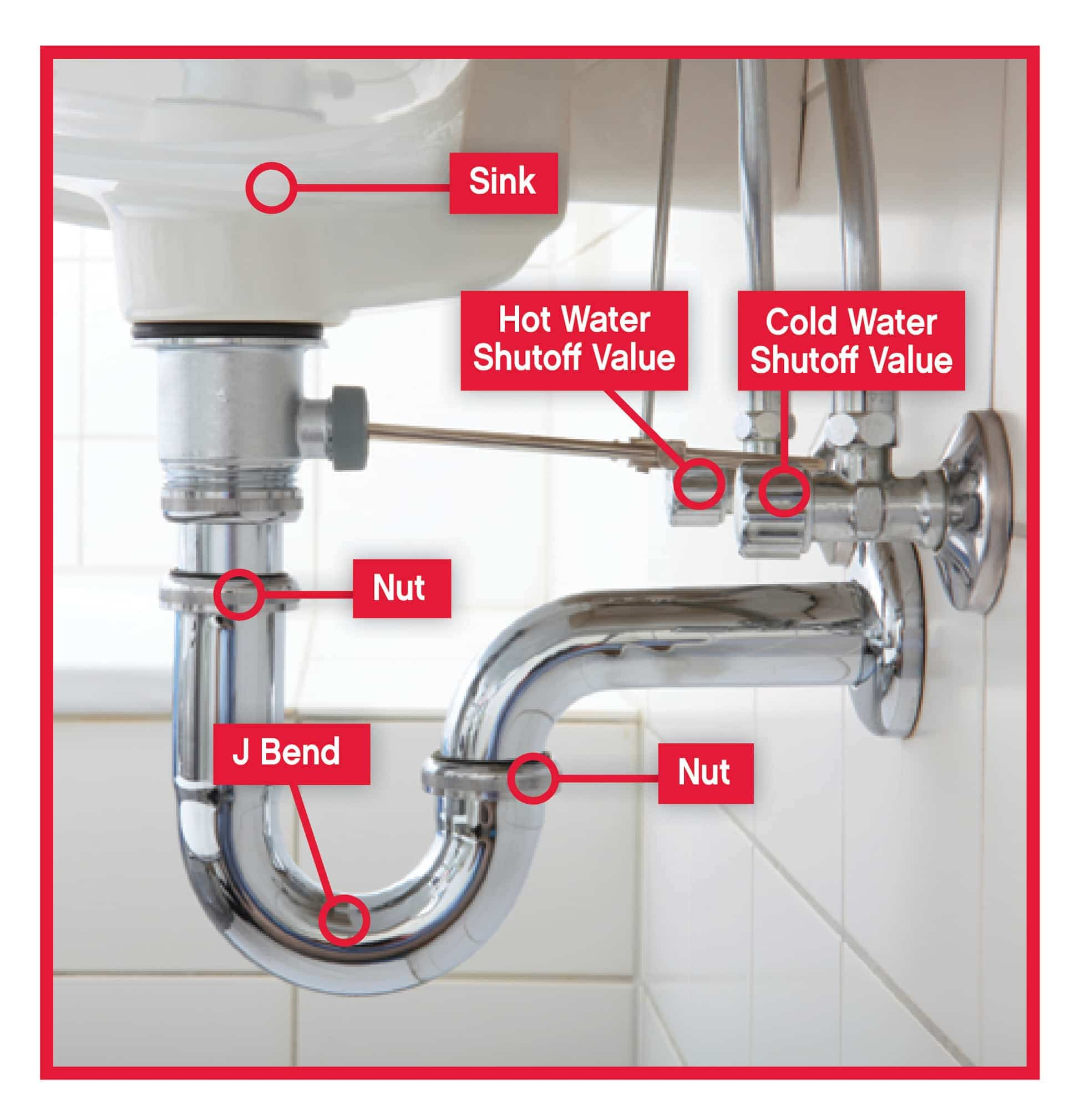 residential water softener hook up diagram furnas drum switch wiring typical shower plumbing schematic get free image