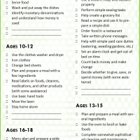 Comprehensive List of Life Skills for Ages 2-18