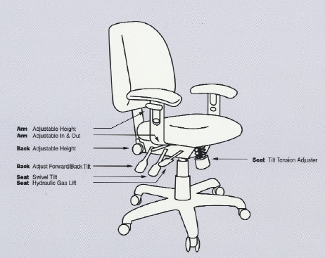 Office Furniture Web Store