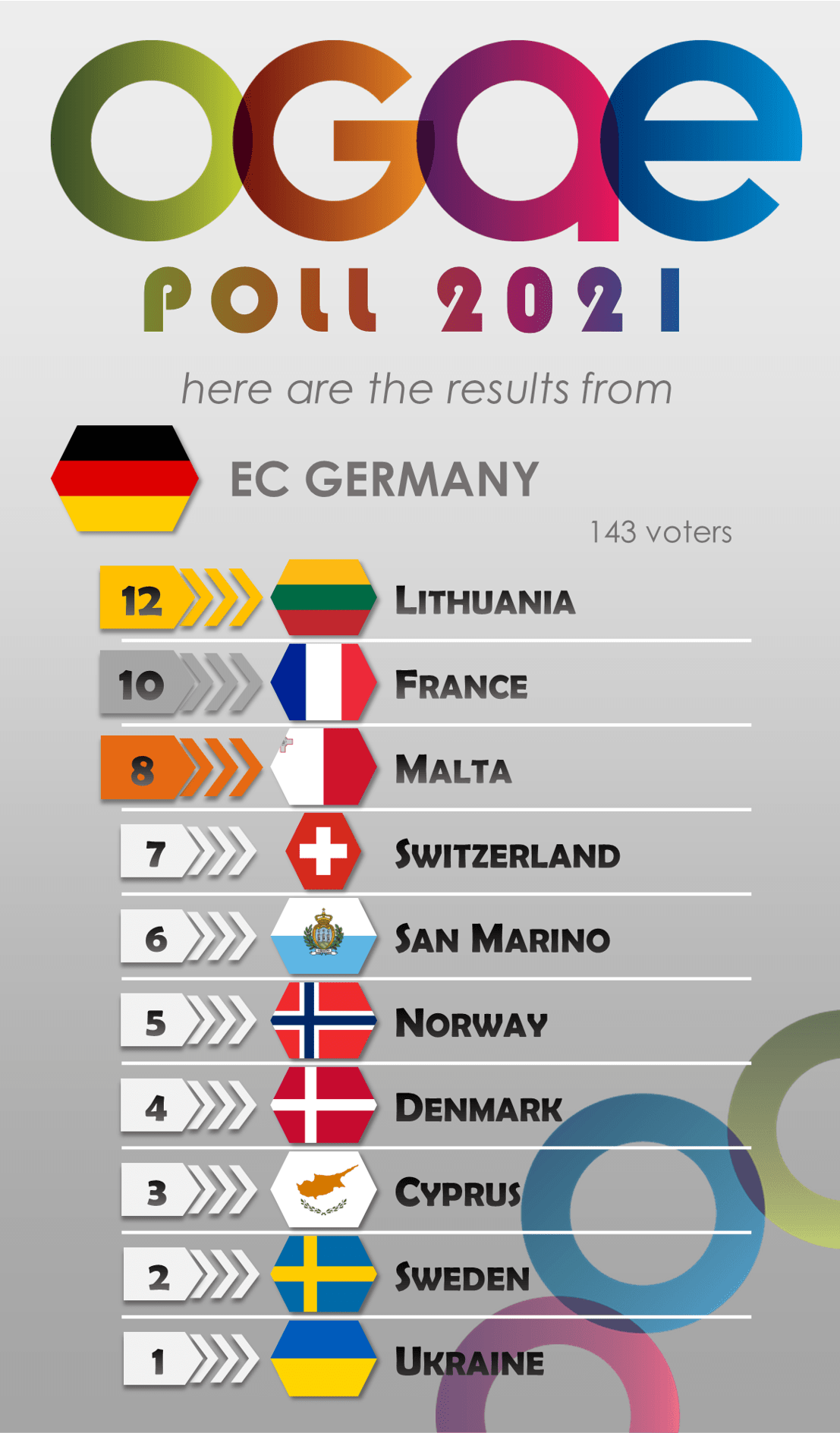 20-EC-Germany.png