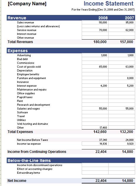 Contoh Laporan Arus Kas Excel : contoh, laporan, excel, Template, Excel, Laporan, Keuangan, (Gratis, Download), Ogasite