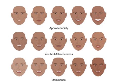 facial-dimensions