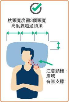 枕頭寬度需3個頭寬,高度要超過頭頂