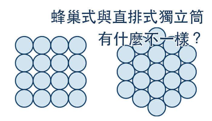 蜂巢式與直排式獨立筒有什麼不一樣