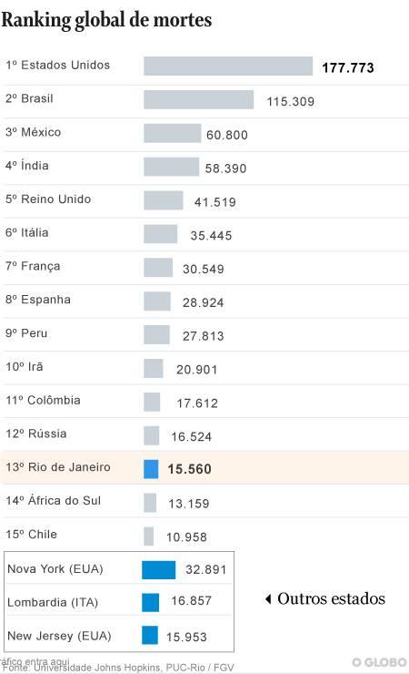 Ranking Foto: InfoGlobo