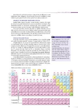 Sistem Periodik Modern : sistem, periodik, modern, Kimya, Ünite