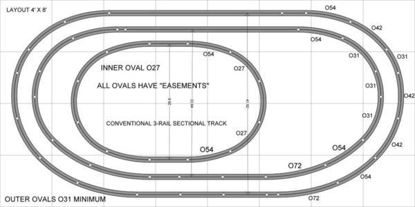 Atlas o gauge track dimensions, model trains online