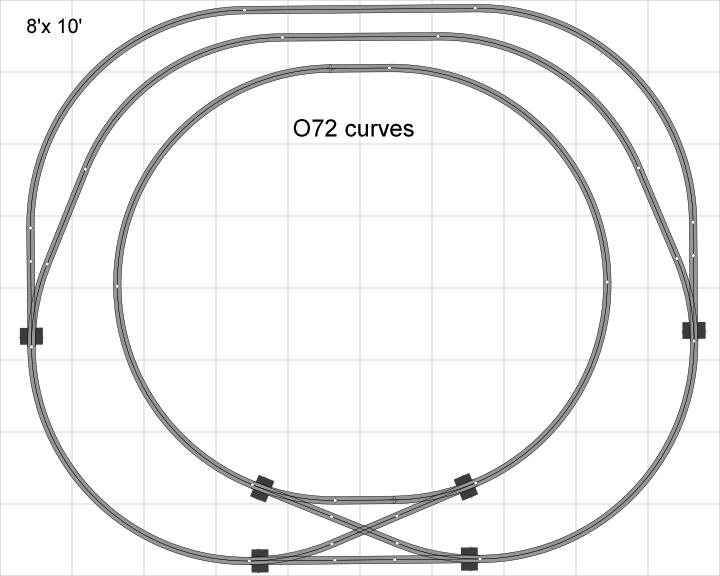 Any good track planing using 0-80 curves for a island type