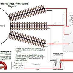 Dcc Model Railway Wiring Diagrams Mg Tc Diagram Ho Track Atlas Switch Data Oreoho Snap