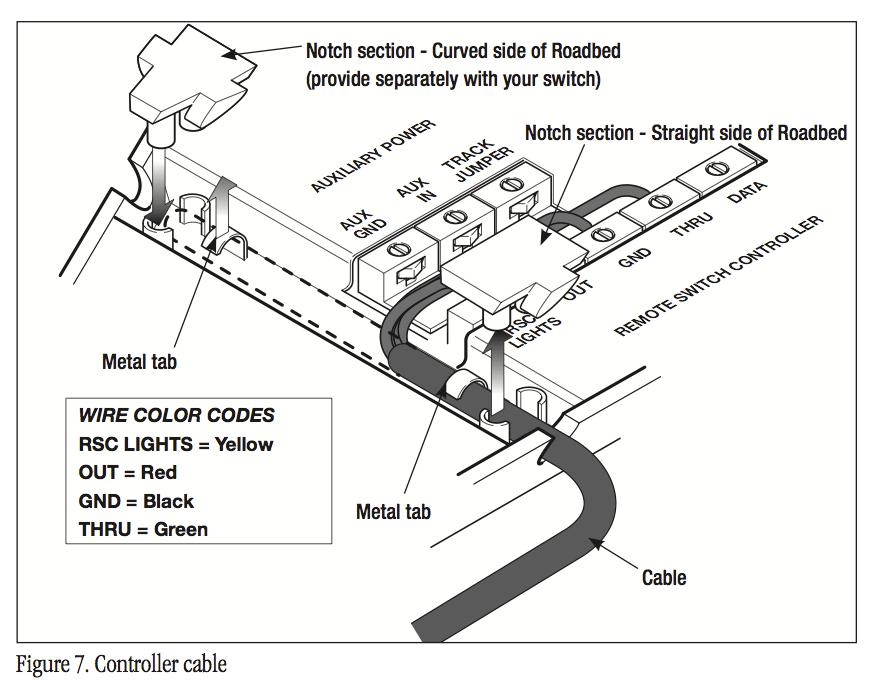 lionel fastrack wiring diagram