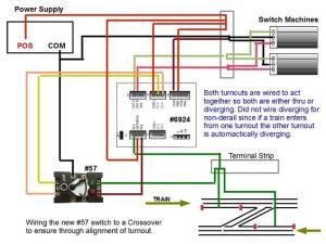 Wiring an Atlas 6924 ND Board w #57 Switch Control | O