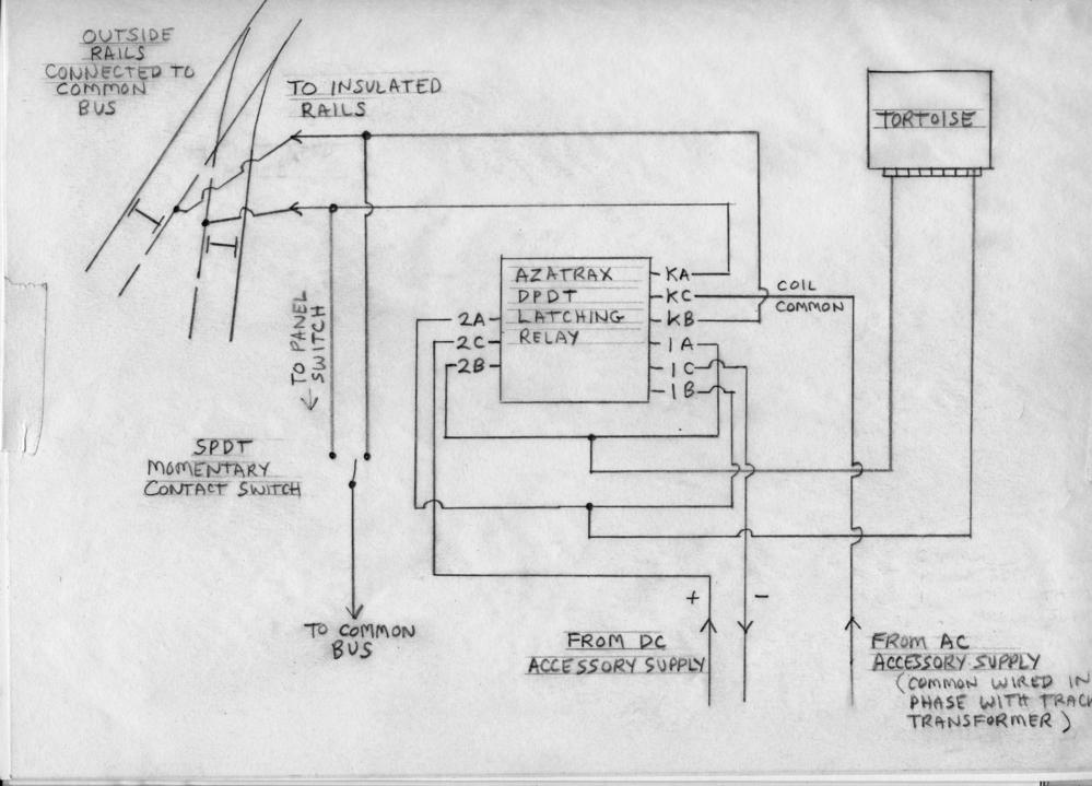 Tortoise Switch Machine Wiring Diagram. Diagram. Wiring