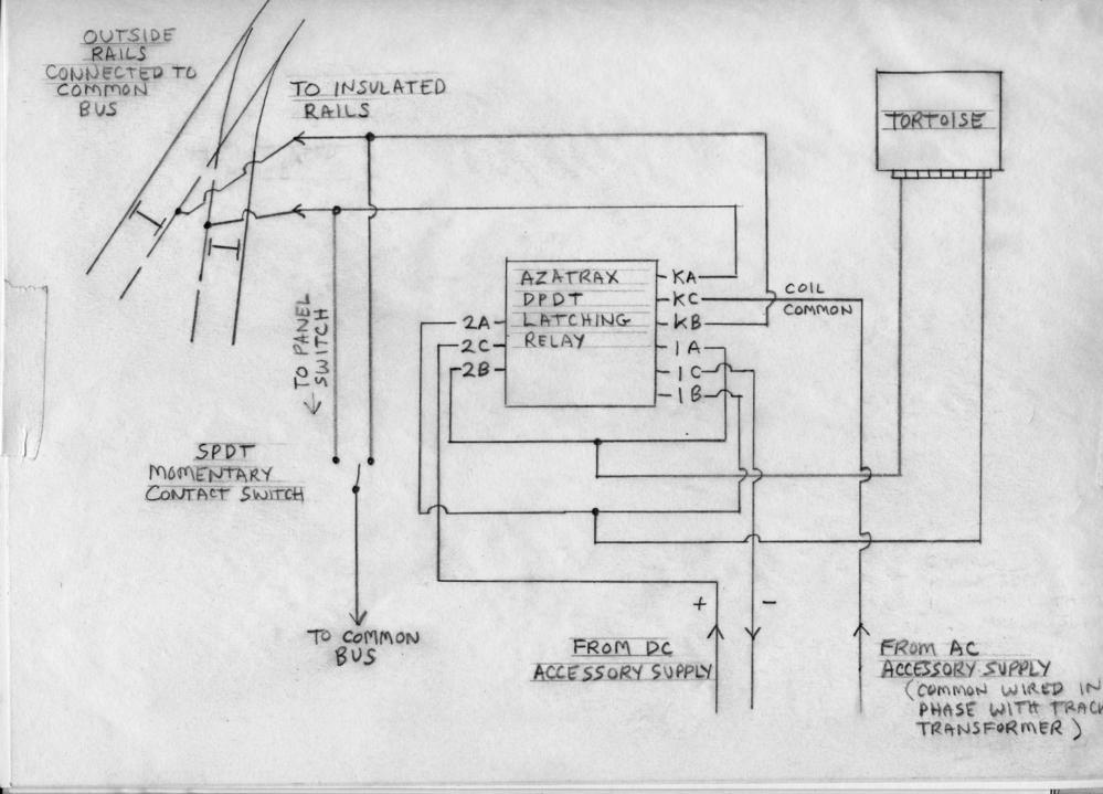 tortoise switch machine wiring diagram wiring diagram