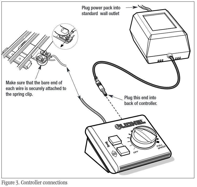 Lionel Tmcc Wiring Diagram