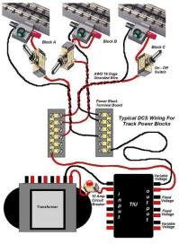 √ Dcs Wiring Schematic | Mth Dcs Wiring Diagram Dcs Panel Wiring Diagram on