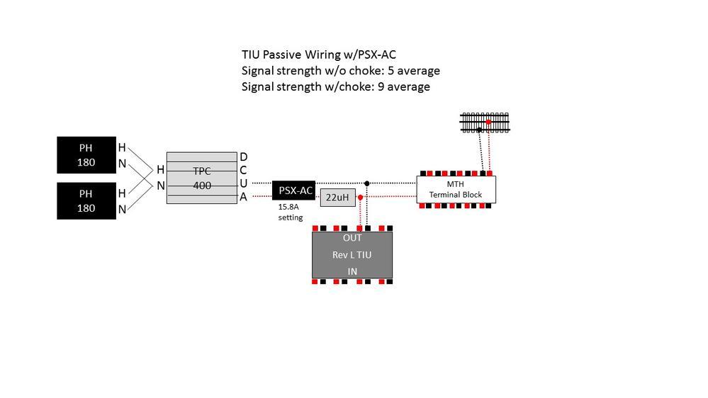 track and field diagram 2001 buick century wiring install hs www toyskids co dcs lionel 180 watt bricks o gauge railroading on high school football printable