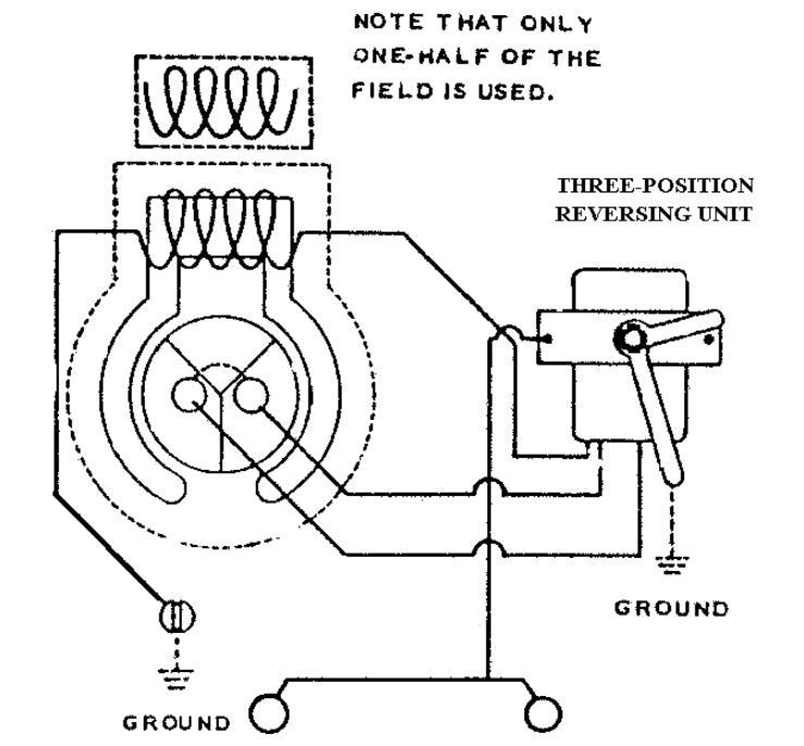lionel 2046w wiring diagram