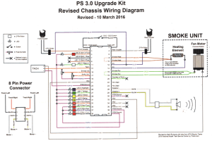 PS3 Diesel Upgrade Kit | O Gauge Railroading On Line Forum