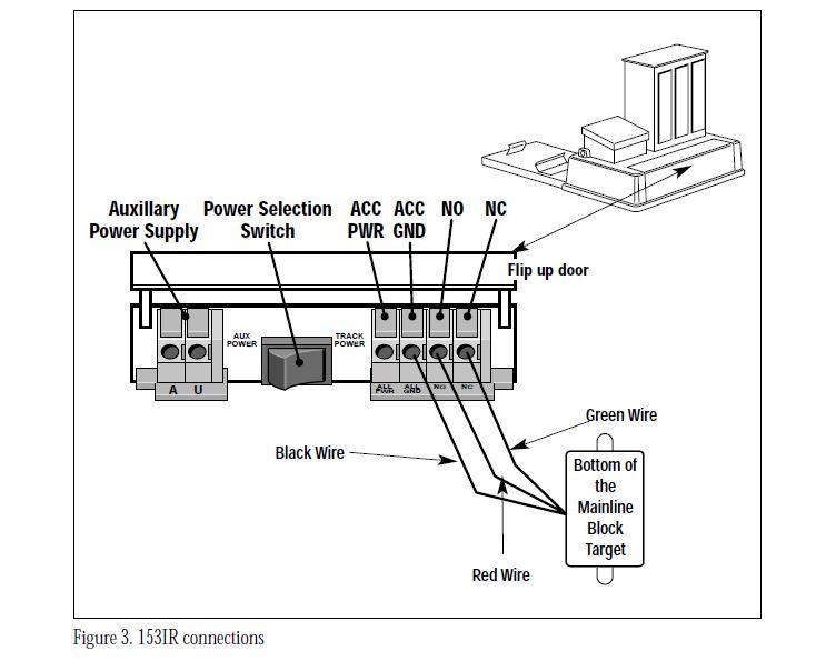 Lionel Mainline Block Target Signal (SKU: 6-14099) wiring