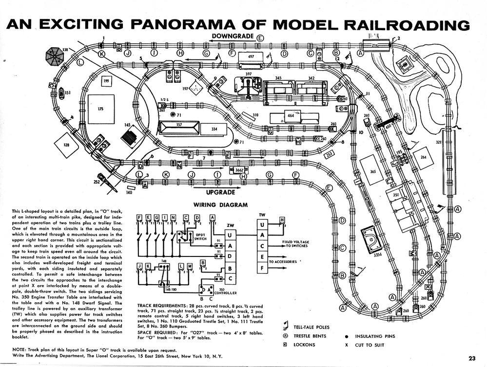 related with ho scale train wiring diagrams