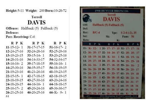 T. Davis Comparison
