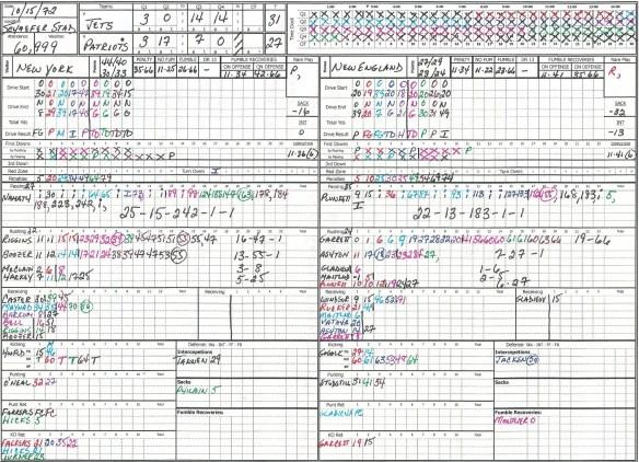 Zarb Scoresheet