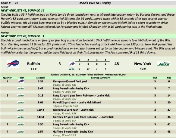 Game 71 Buf at NYJ
