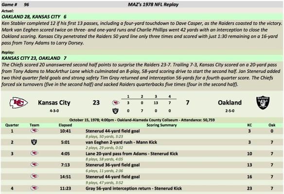 Game 96 KC at Oak