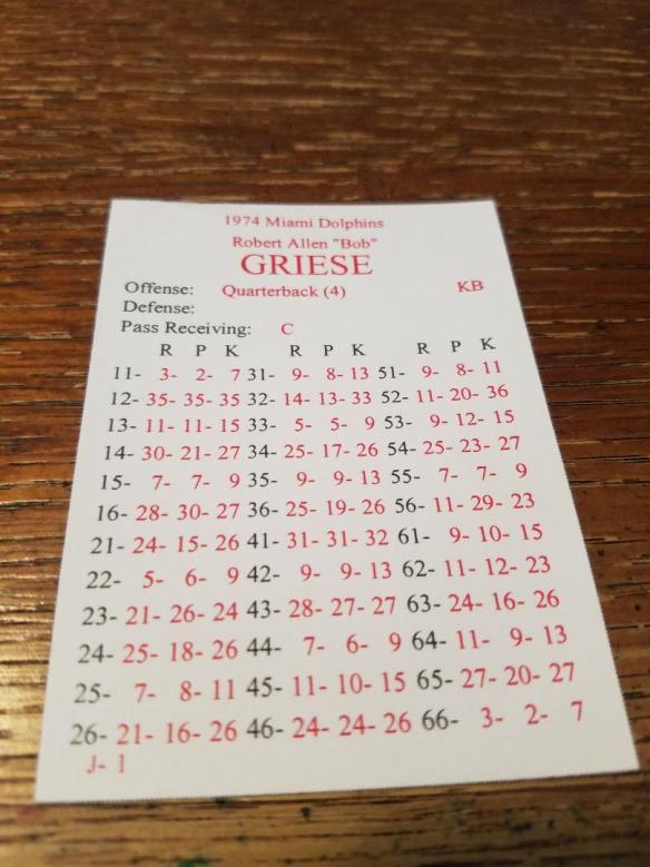 Bob Griese Card