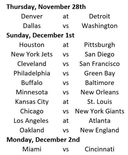 Week 12 Schedule