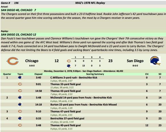 Game 196 Chi at SD