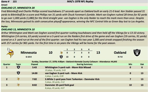Game 221 Min at Oak