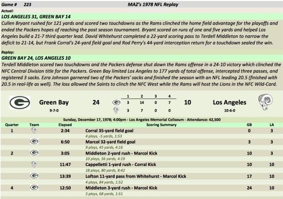 Game 223 GB at LA