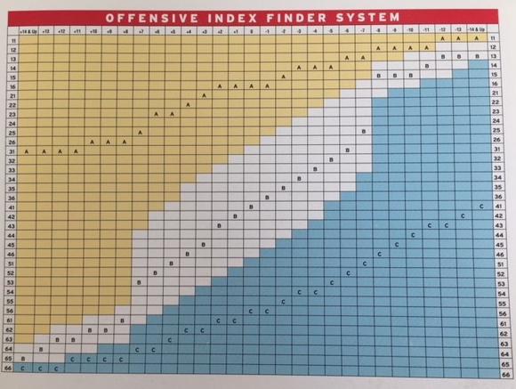 apba-offensive-index-finder-system.jpg