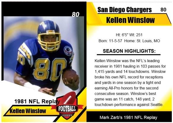 1981 - kellen winslow card