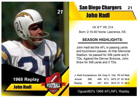 1968 - John Hadl Card