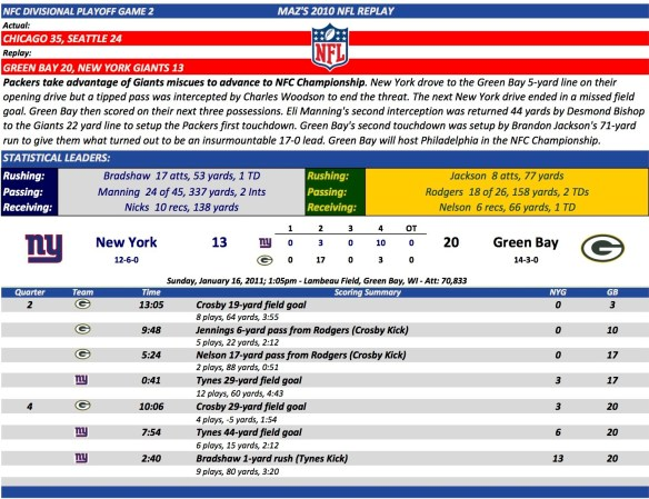 NFC DIVISIONAL PLAYOFF GAME 2