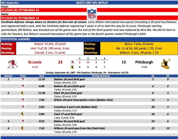 NFL Game #11 StL at Pit
