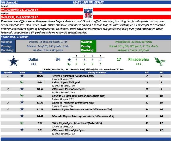 NFL Game #51 Dal at Phi