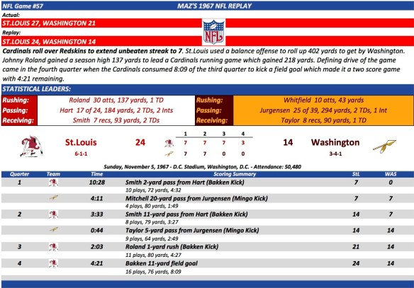 NFL Game #57 StL at Was