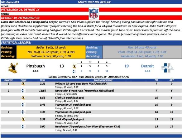NFL Game #93 Pit at Det