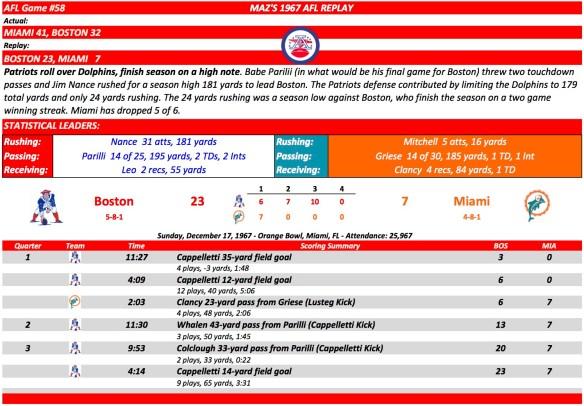 AFL Game #58 Bos at Mia