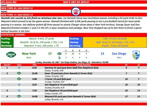 AFL Game #62 NY at SD