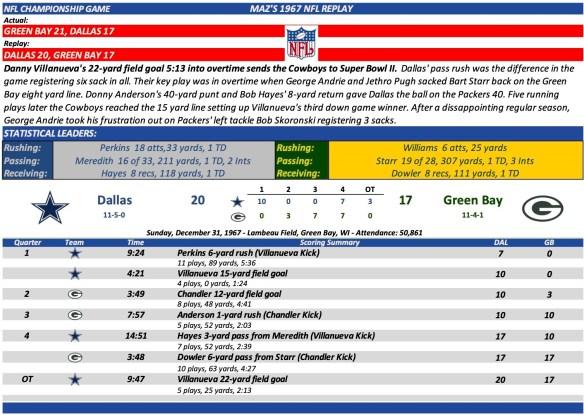 NFL Championship Dal at GB