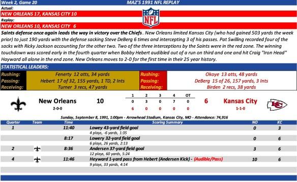 Game 20 NO at KC