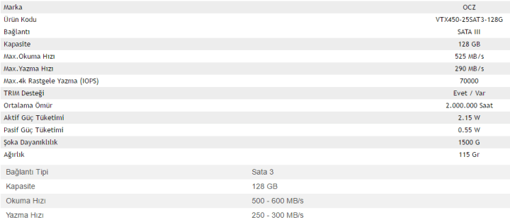OCZ Vertex 450 128GB SSD İncelemesi
